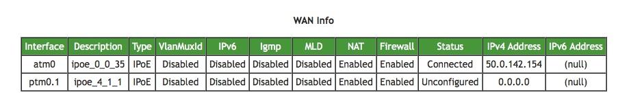 Setting the SmartRG gateway into bridge mode - LMi net